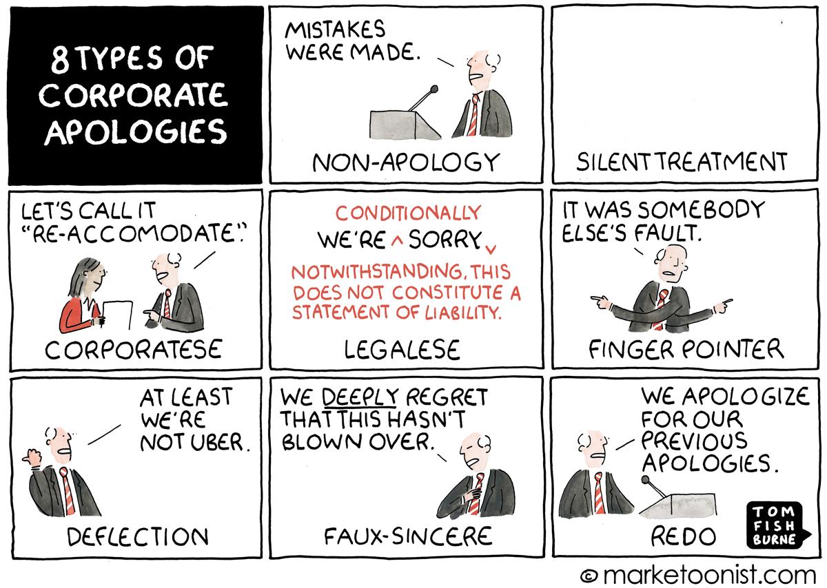 8 måder hvorpå du ikke siger undskyld