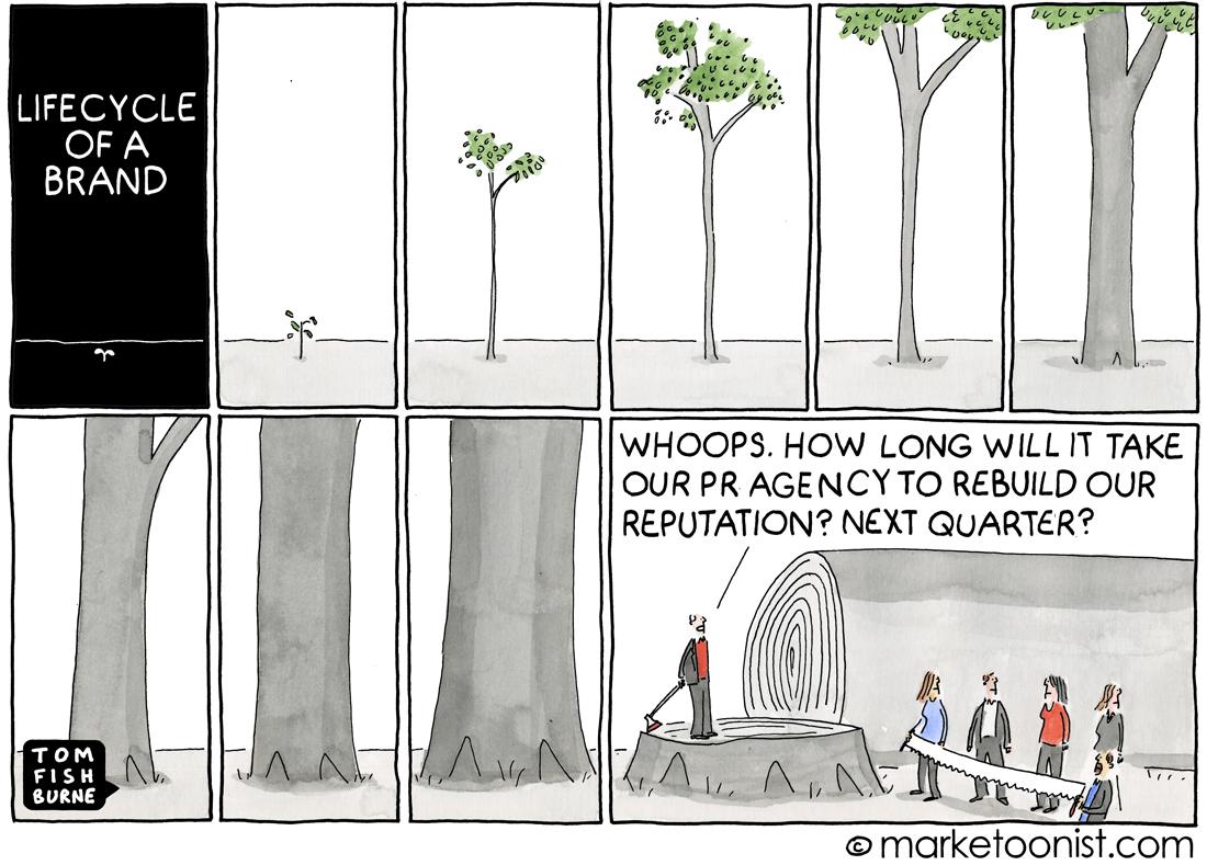 Marketoonist - reputation
